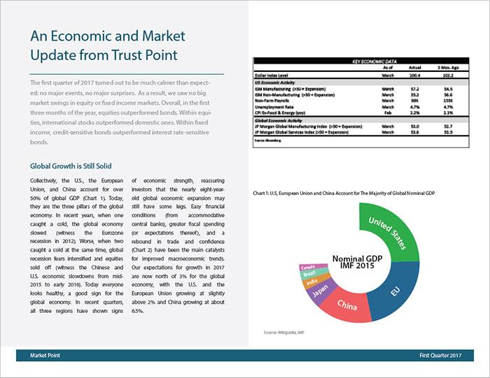 Trust Point: Newsletter Sample